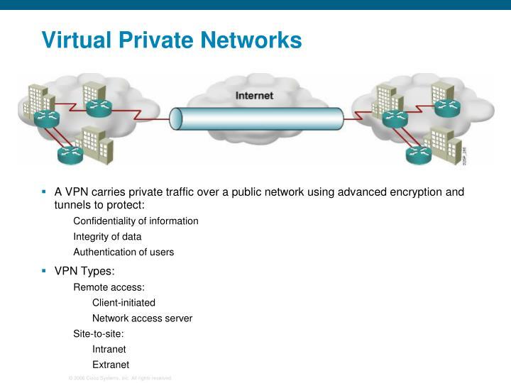 Virtual Private Networks