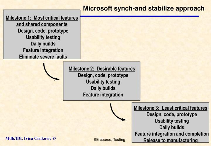 Milestone 1:  Most critical features