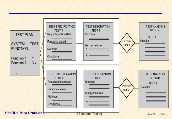 TEST SPECIFICATION