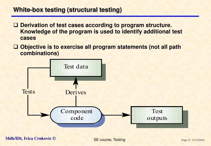 White-box testing (structural testing)