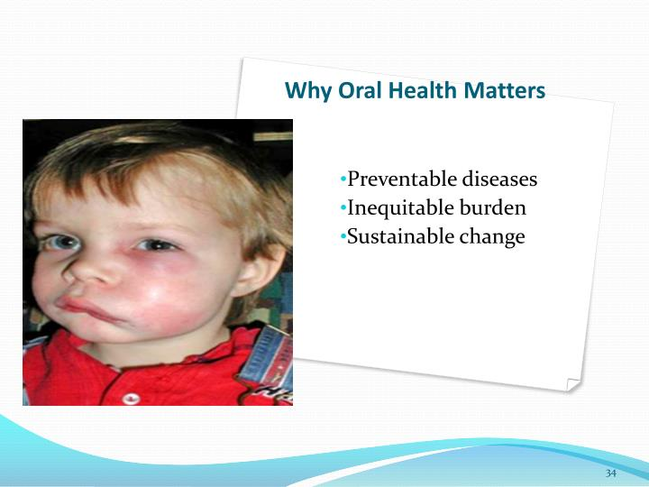 Why Oral Health Matters