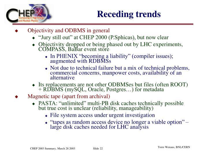 Receding trends