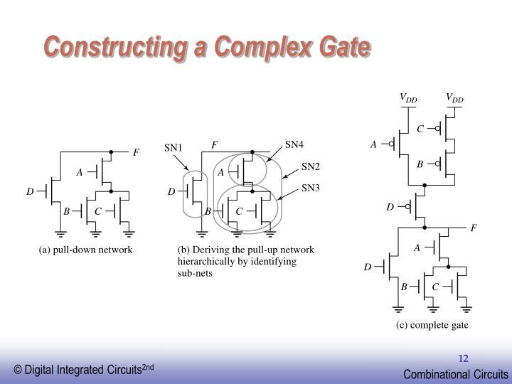 Constructing a Complex Gate