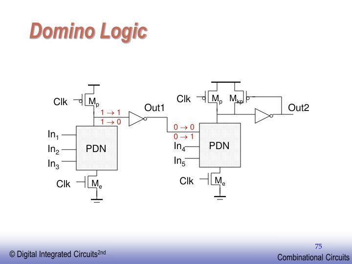 Domino Logic