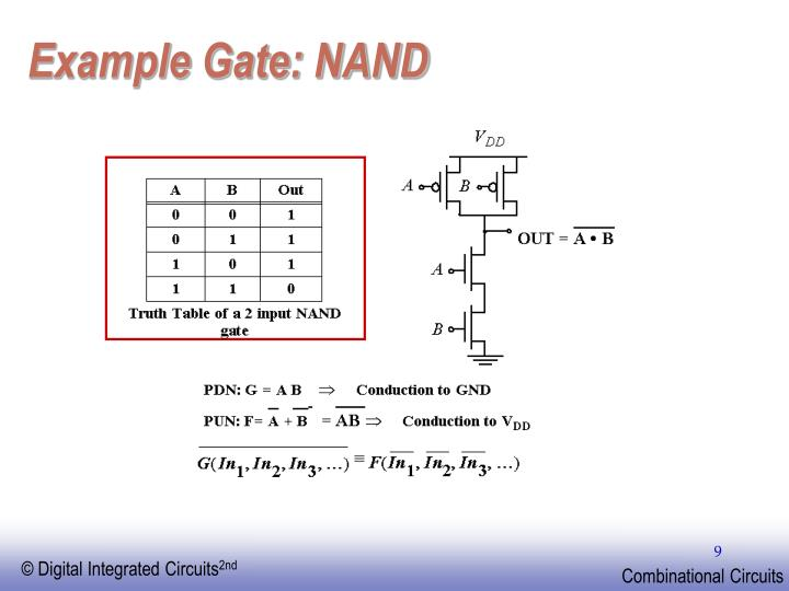 Example Gate: NAND