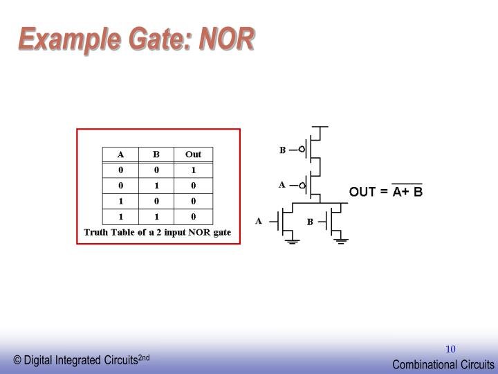 Example Gate: NOR