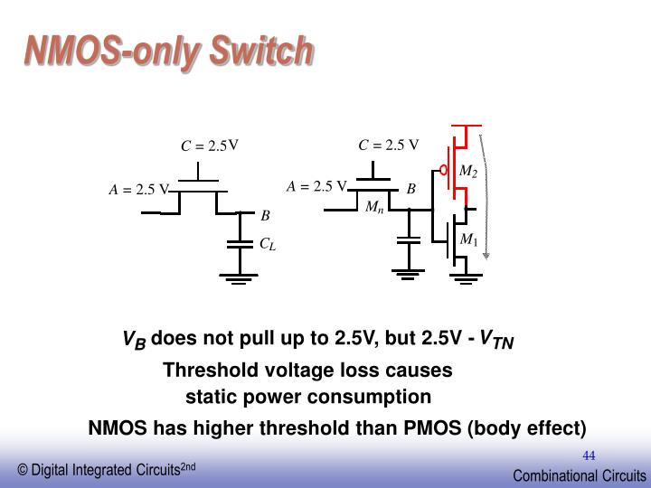 NMOS-only Switch