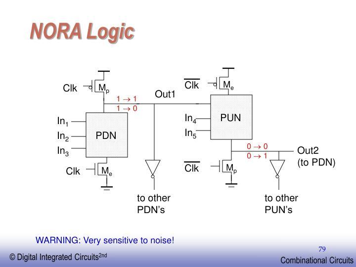 NORA Logic