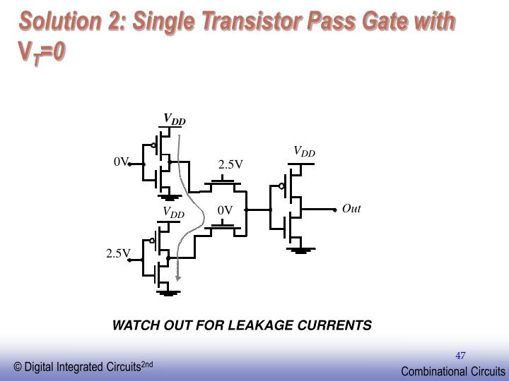 Solution 2: Single Transistor Pass Gate with