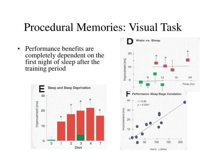 Procedural Memories: Visual Task