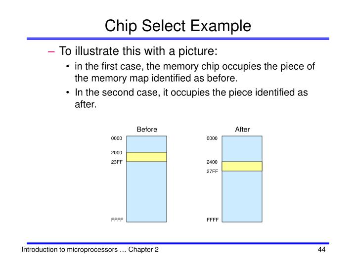 Chip Select Example