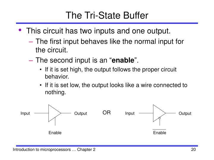 The Tri-State Buffer