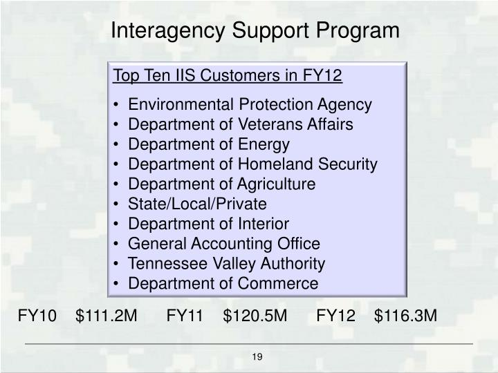 Interagency Support