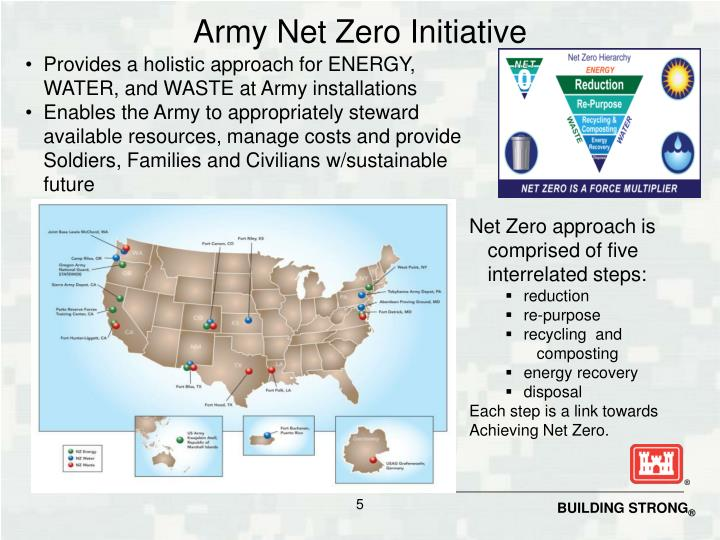 Army Net Zero Initiative