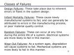 classes of failures