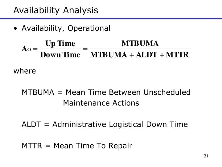 Availability Analysis