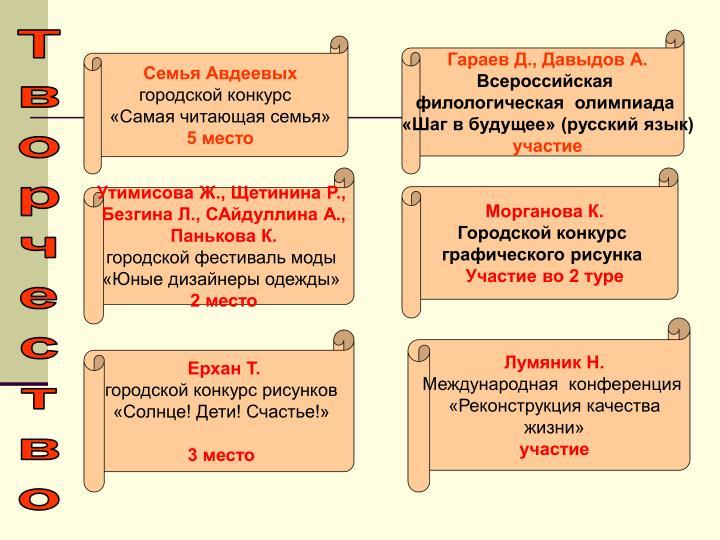 Гараев Д., Давыдов А.