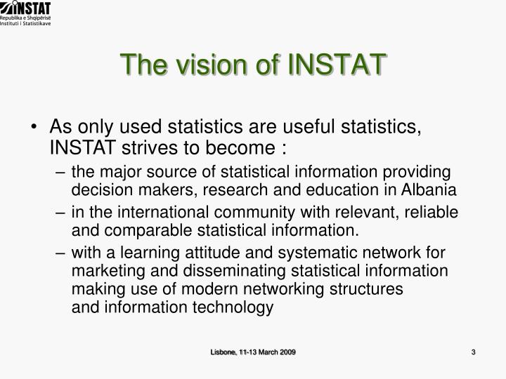 The vision of instat