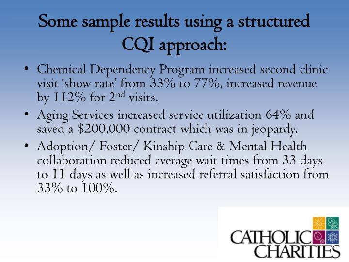 Some sample results using a structured CQI approach: