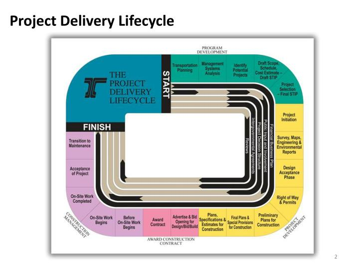Project Delivery Lifecycle