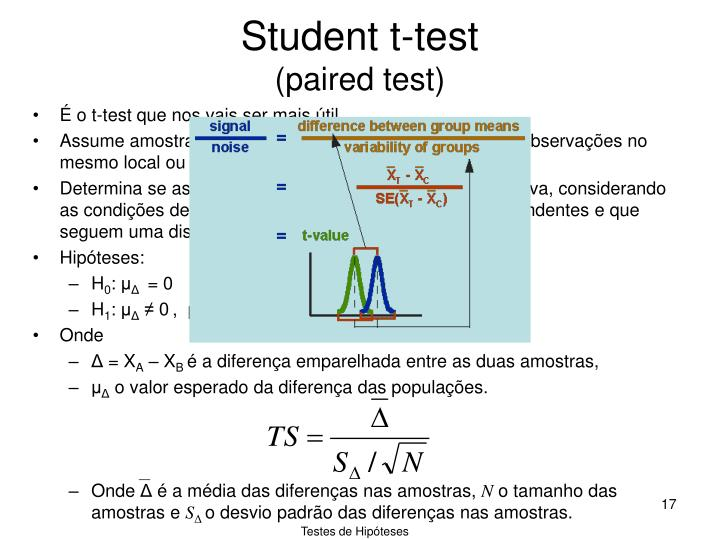 Student t-test