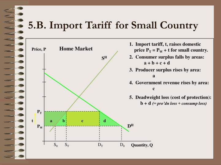 1.  Import tariff, t, raises domestic