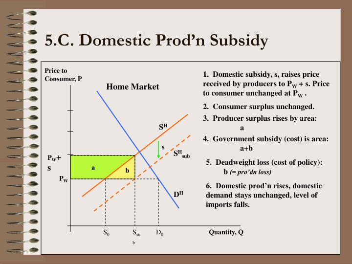 1.  Domestic subsidy, s, raises price received by producers to P