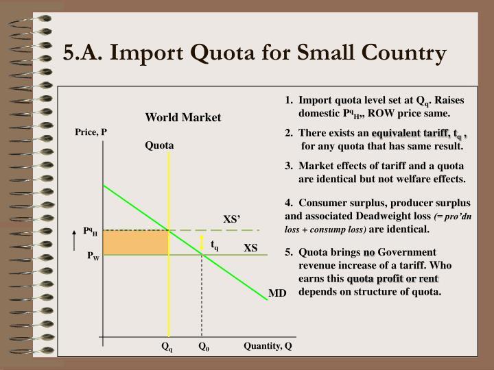 1.  Import quota level set at Q