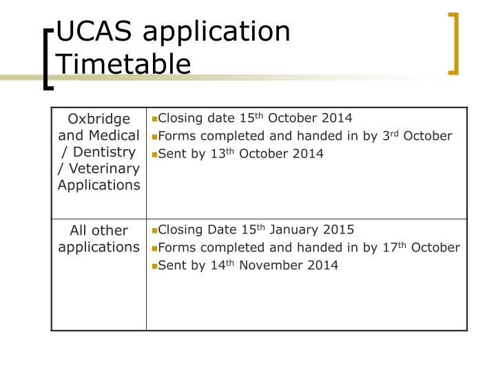 UCAS application Timetable
