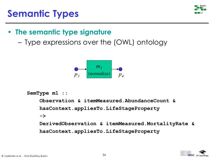 Semantic Types