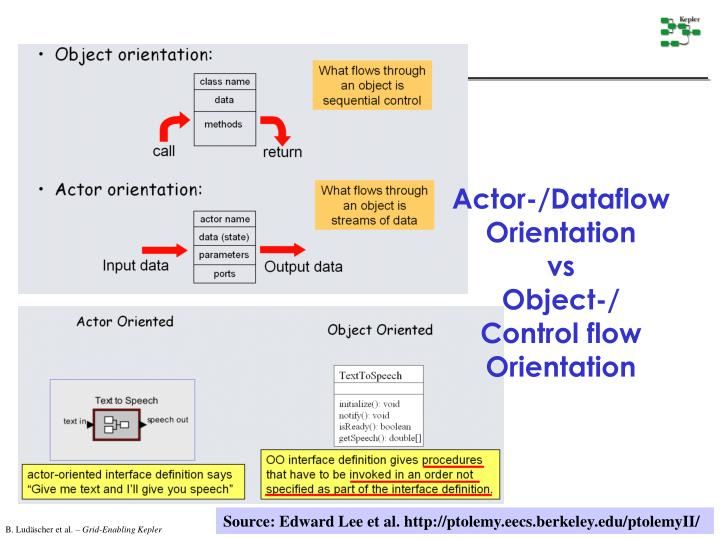 Actor-/Dataflow Orientation