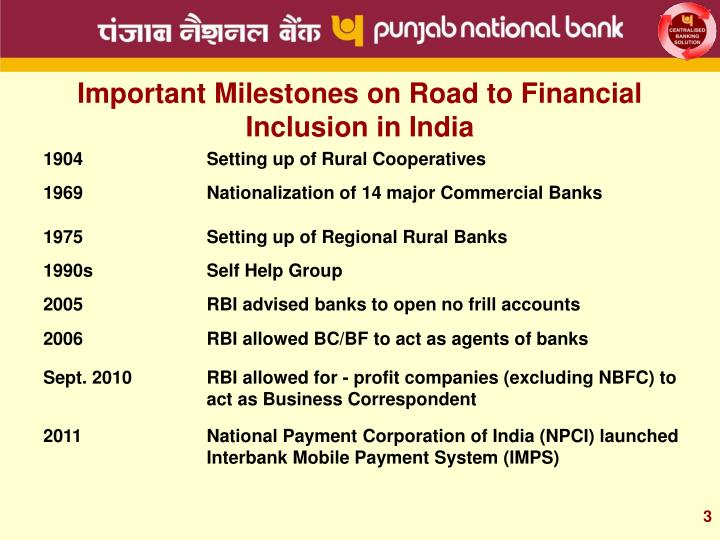 Important Milestones on Road to Financial Inclusion in India