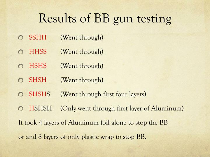 Results of BB gun testing