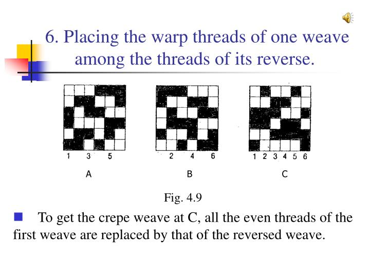 6. Placing the warp threads of one weave among the threads of its reverse.