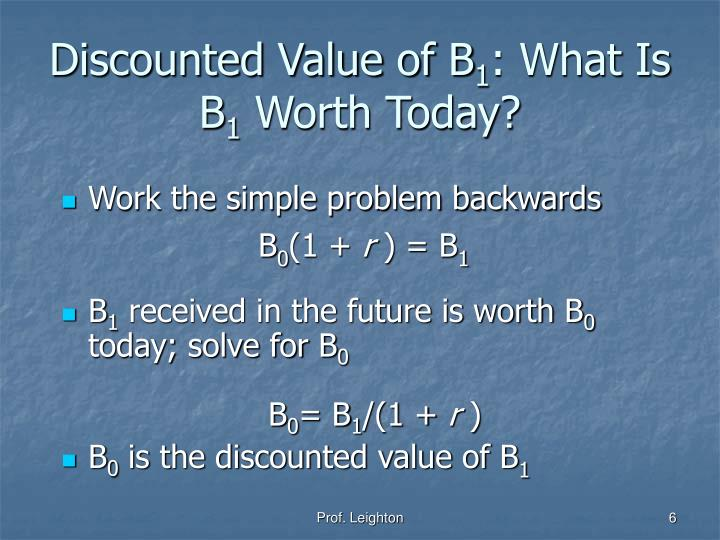 Discounted Value of B