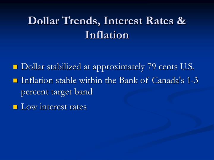 Dollar Trends, Interest Rates & Inflation