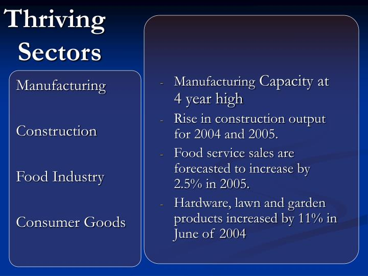 Thriving    Sectors