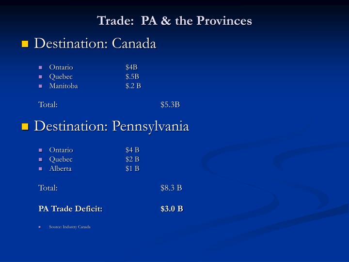 Trade:  PA & the Provinces