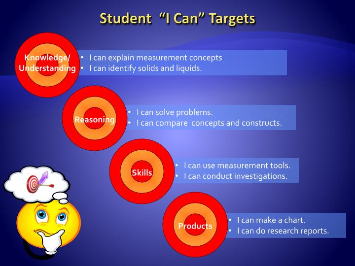 """Student  """"I Can"""" Targets"""