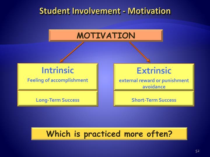 Student Involvement - Motivation
