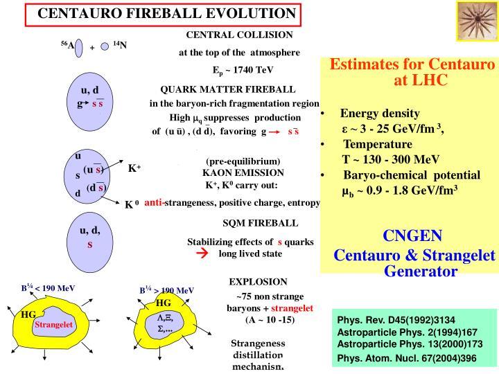 Estimates for Centauro     at LHC