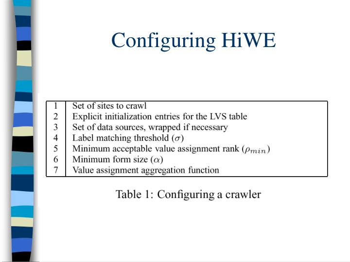 Configuring HiWE