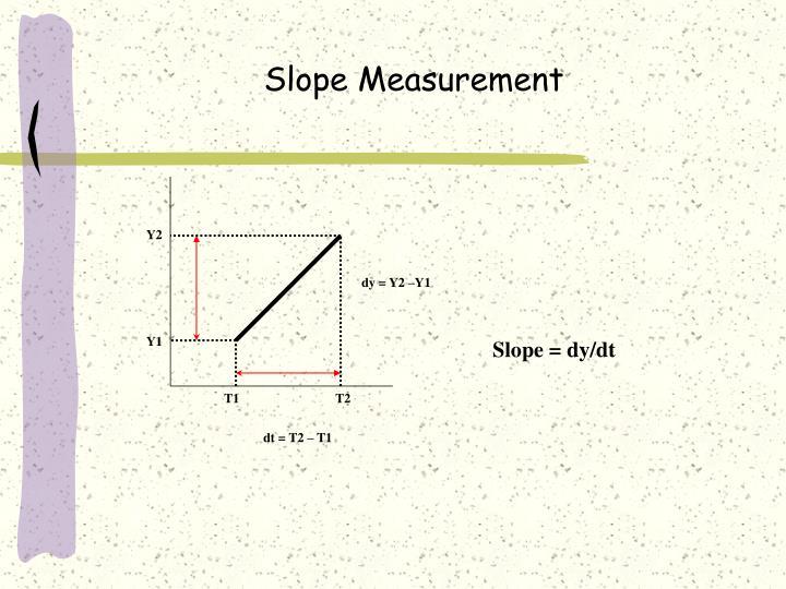 Slope Measurement