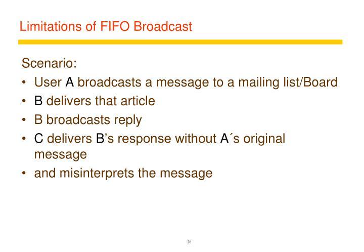 Limitations of FIFO