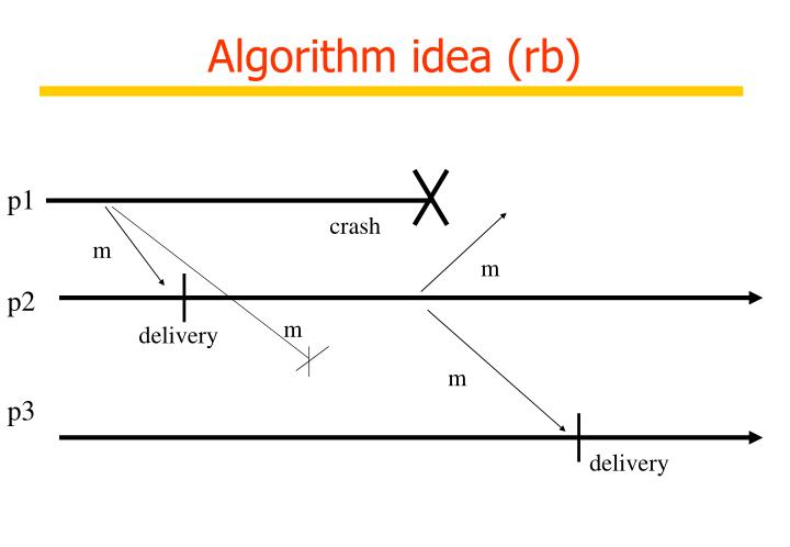 Algorithm idea (rb)
