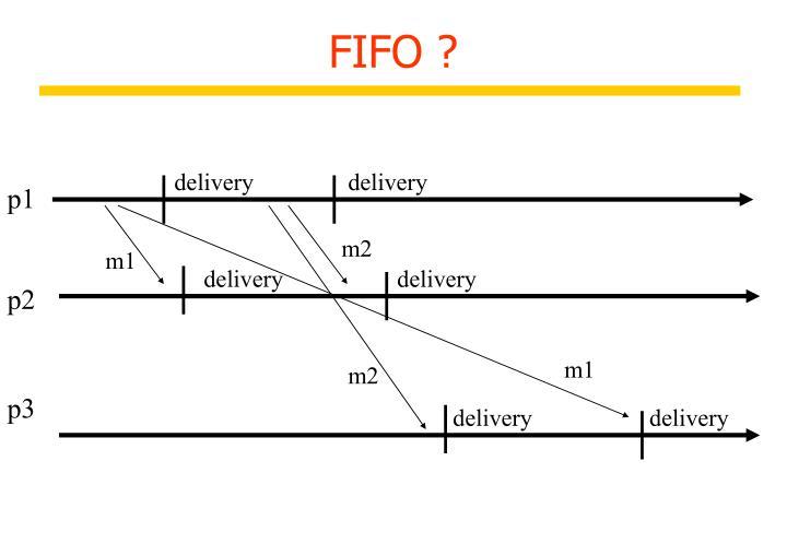 FIFO ?