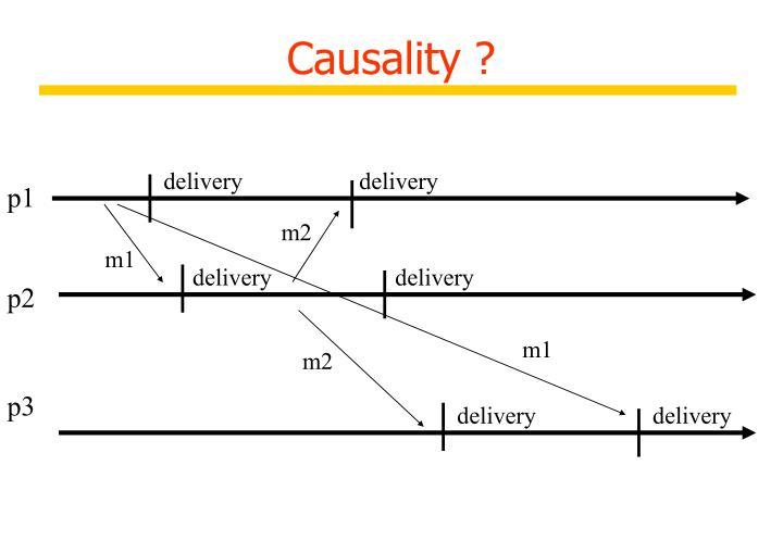 Causality ?