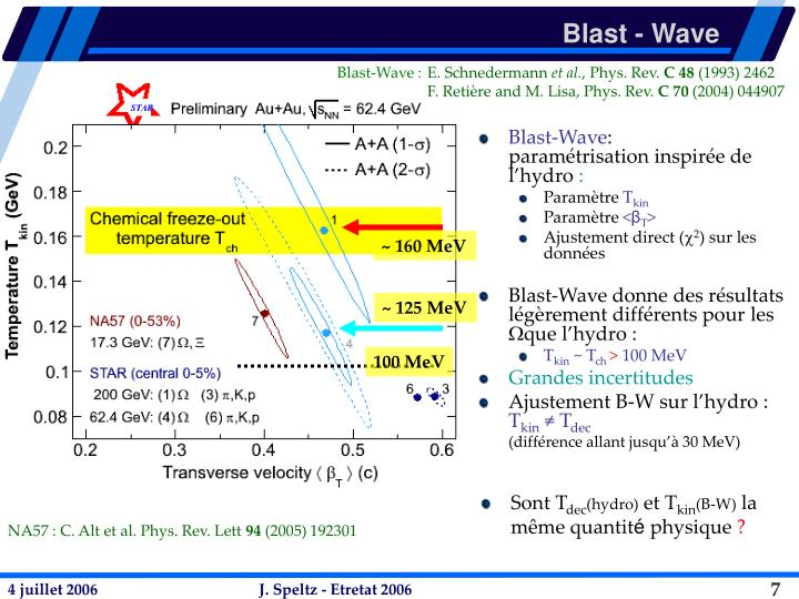 Blast - Wave