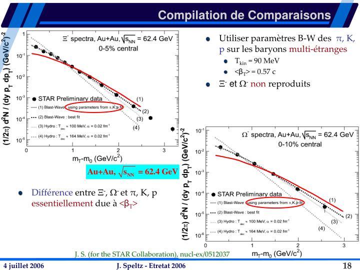 Compilation de Comparaisons