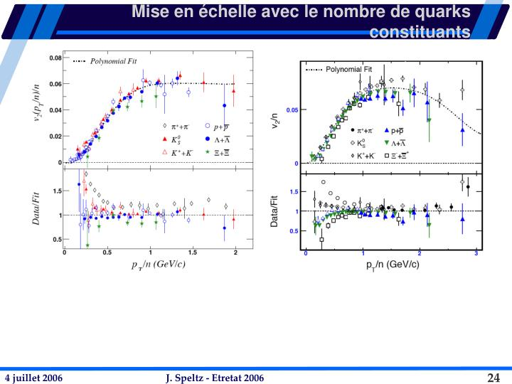 Mise en échelle avec le nombre de quarks constituants